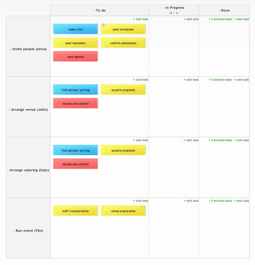 Online Kanban Board for organizing business meeting