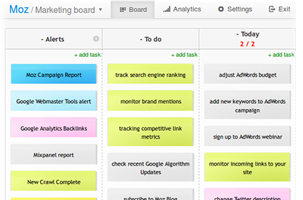 SEO activities on Kanban board