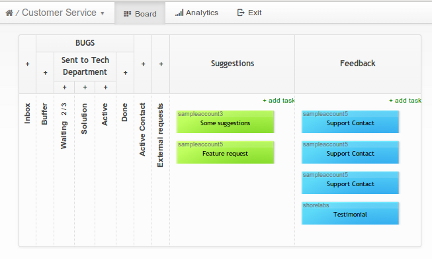 Kanban board for sales department