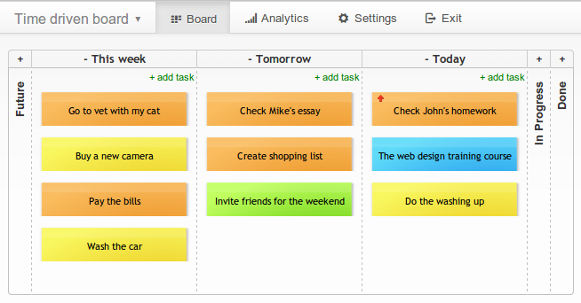 Time driven Kanban board example