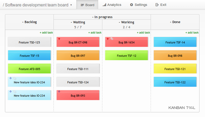 Online Kanban board for software development team