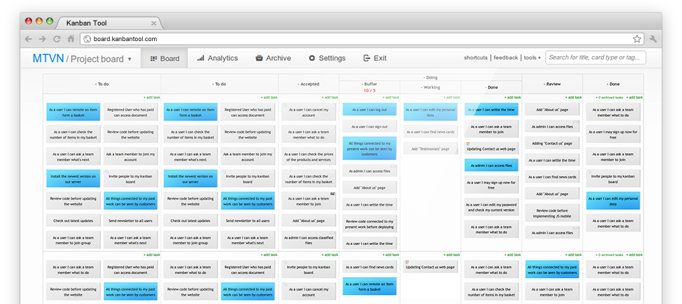 Visual management board - tool for visual project management