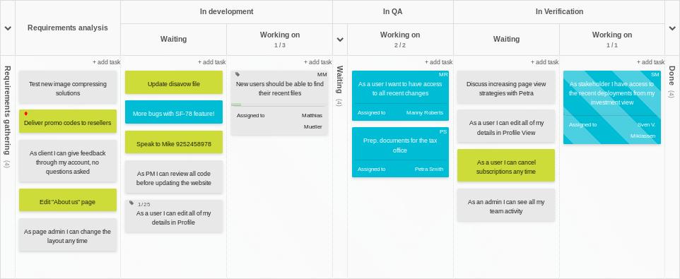 Team Kanban Board für Produktentwicklung