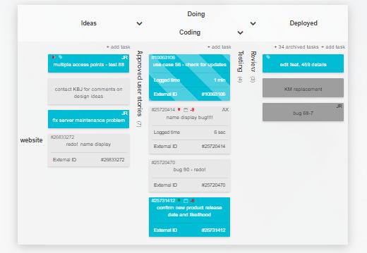 Software development Kanban board