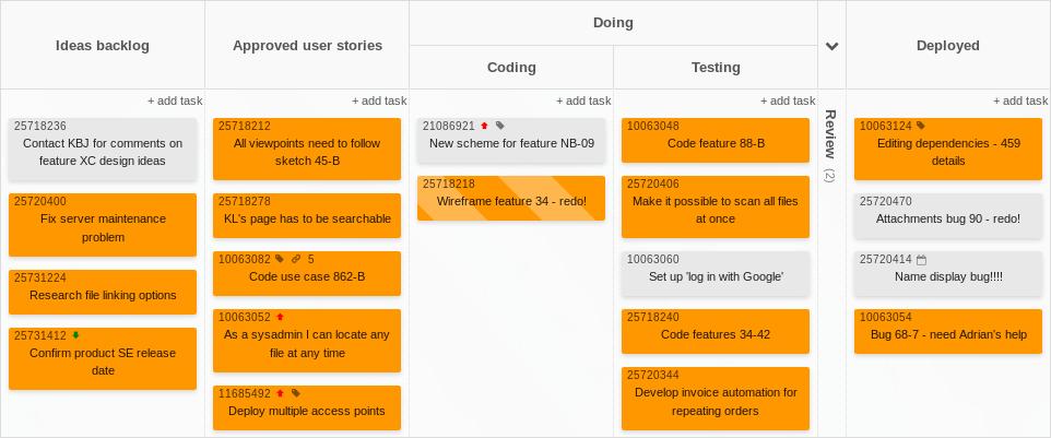 Tablero Kanban online para un equipo de desarrollo de sofware