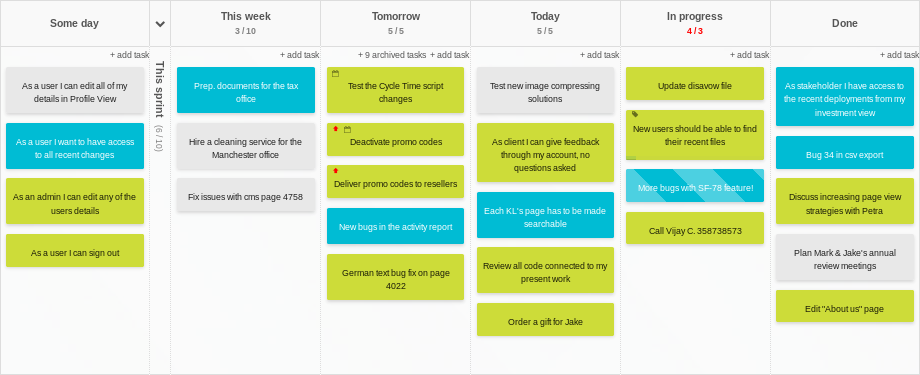 Time-driven Online Kanban Board