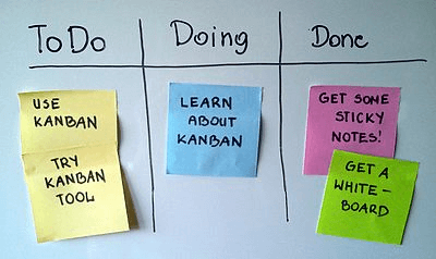 Simples Persönliches Kanban Board