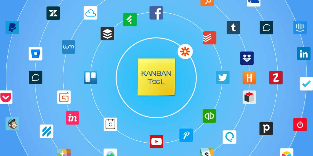 Kanban Tool Now Integrates With 1000 Other Products