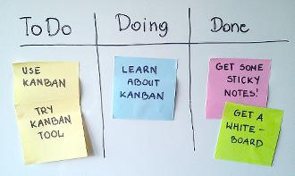 Basic Kanban board