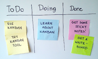 Podstawowa tablica Kanban