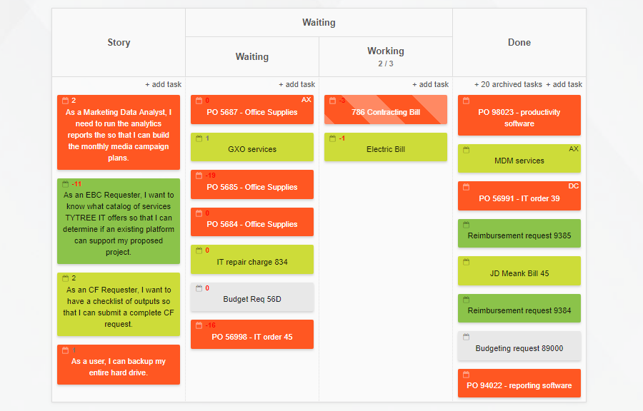 A basic software development Kanban board