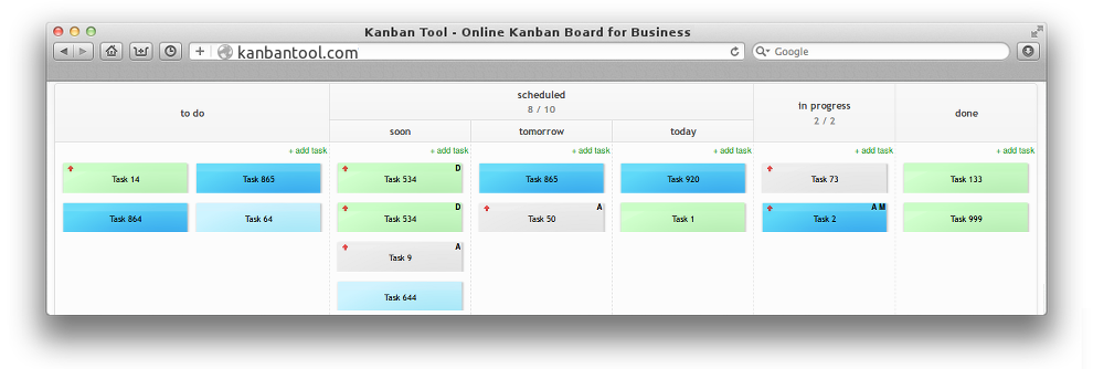 Kanban template time driven board