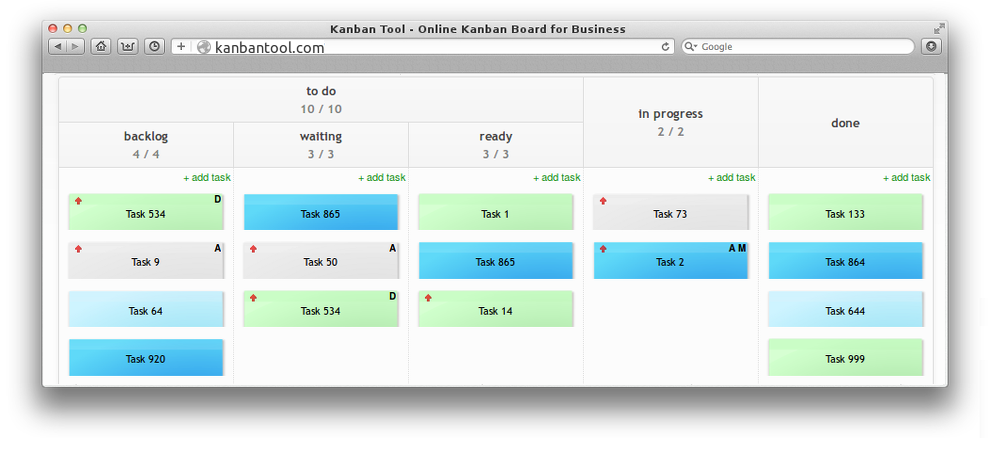 Kanban template event driven board