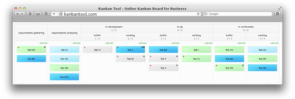 Kanban template team board for product development