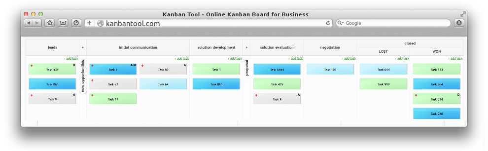 Kanban Template Team Board Sales Pipeline Management
