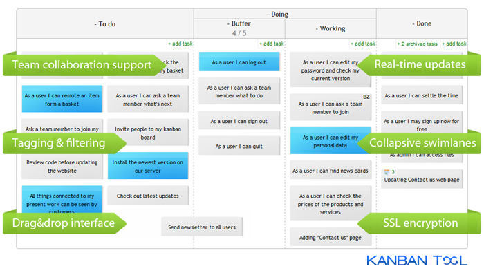 Project Management Software Based on Kanban