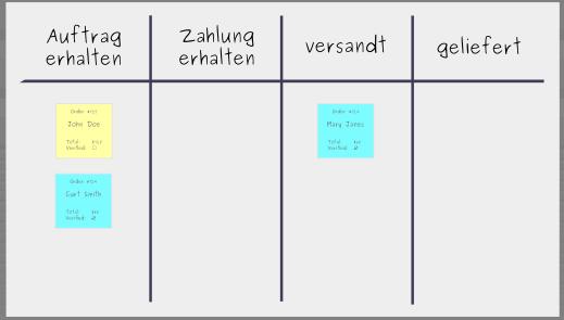 Aufbau eines Kanban-Boards: Schritt 3 - Aufgaben am Board anbringen