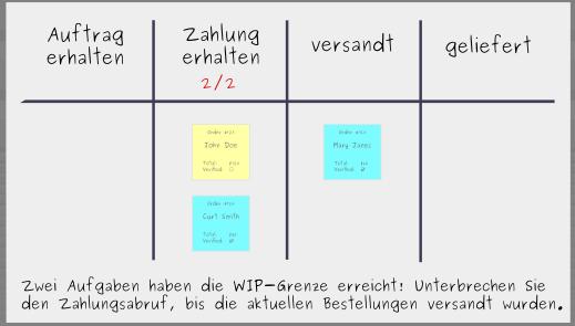 Aufbau eines Kanban-Boards: Schritt 5 - WIP-Limit