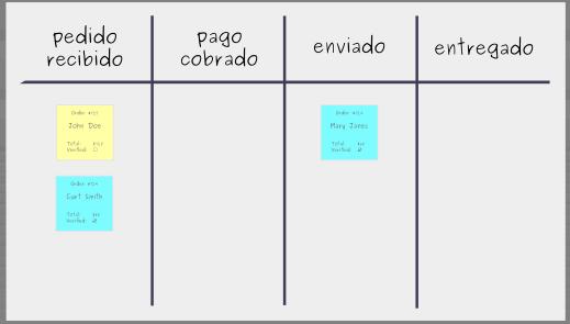 Construyendo un tablero Kanban: Paso 3 - Poner tareas en el tablero