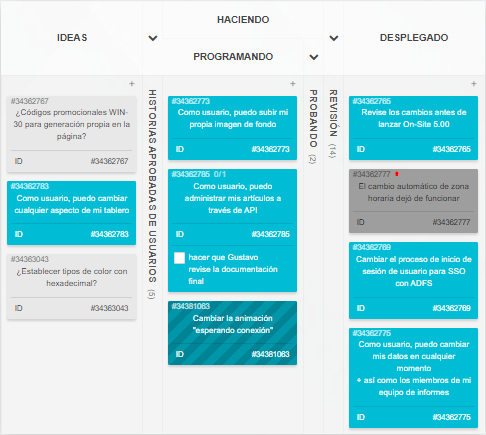 Desarrollo de software usando Tableros Kanban