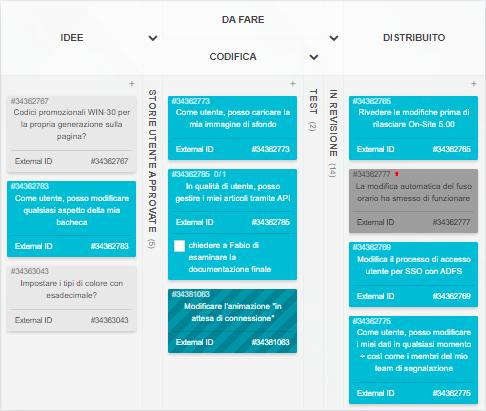 Tabellone Kanban per sviluppo software