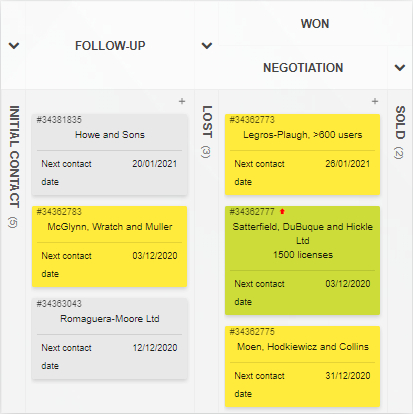 Kanban for Sales Department