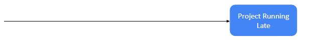 Fishbone diagram - the head