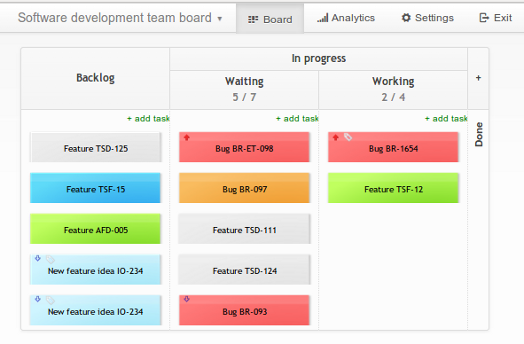 Kanban board for software development