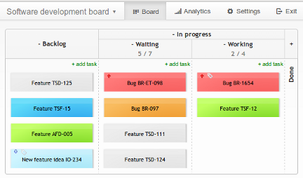 Kanban example - Kanban board with event driven columns